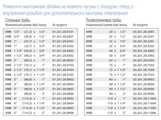 Ремонтно-монтажная обойма с водоотводом GEBO ANB 1 х 1/2 дюйма