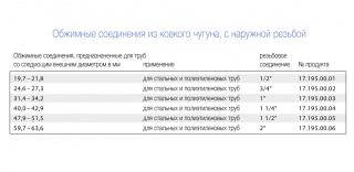 Соединитель наружный GEBO AK 1-1/2 дюйма