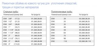 Ремонтно-монтажная обойма GEBO DSK 1/2 дюйма